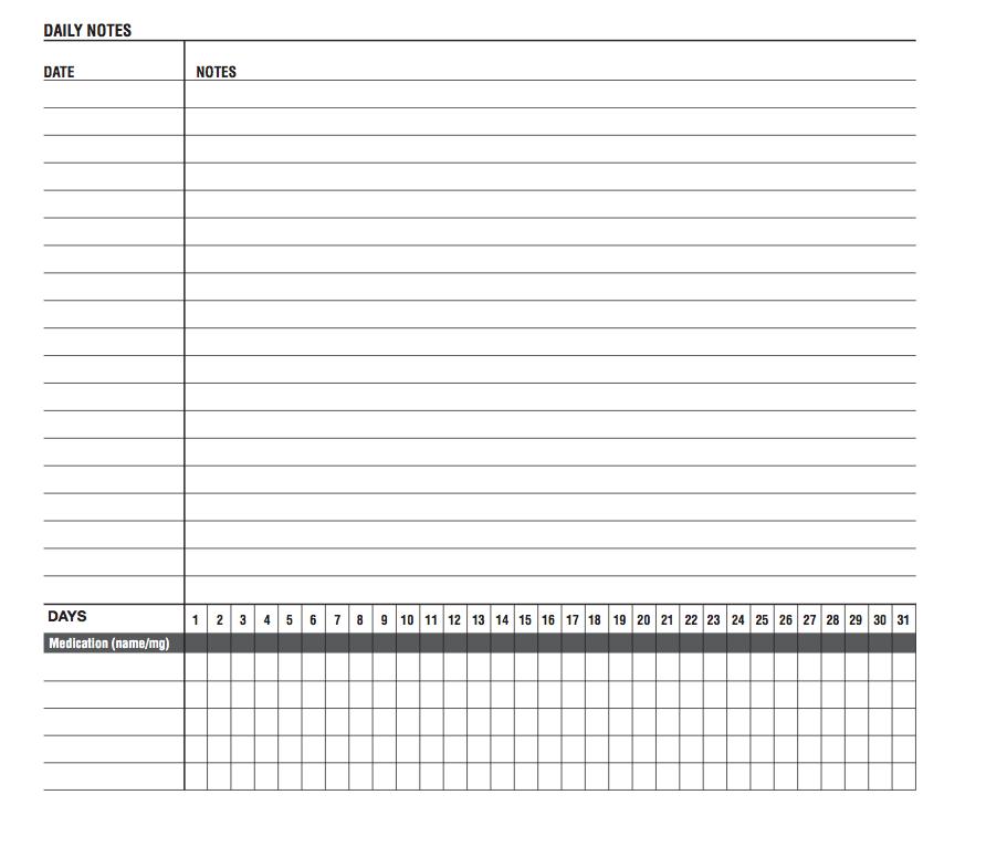 Mood Chart Page 2